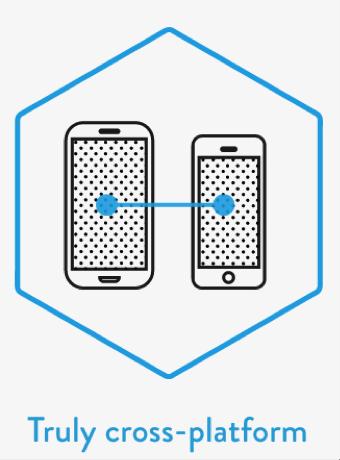 App url deeplinks is cross platform